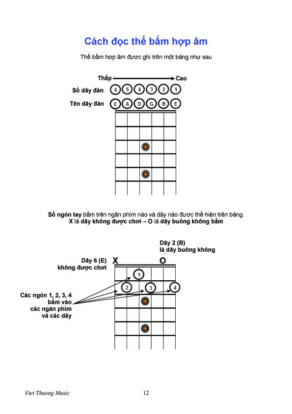 trang_12_Guitar_Step_1_2_copy