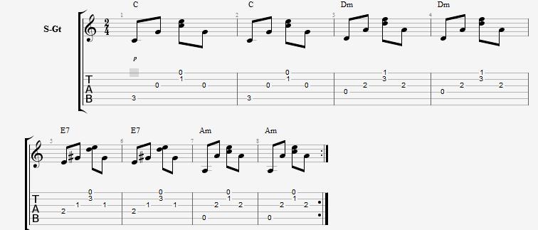 dieu-dem-guitar